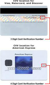 3-digit or 4-digit verification number on credit card